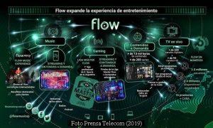 Flow Experience (Foto Prensa Telecom A001)